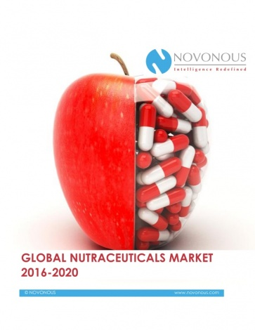 Global Nutraceuticals Market 2016-2020