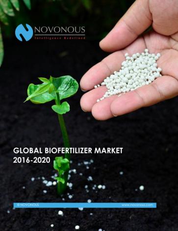 Global Bio Fertilizer Market 2016 - 2020